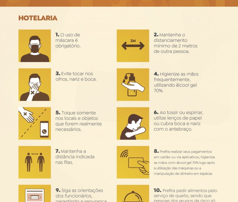 Protocolo Hotelaria 1.1 Hospedes